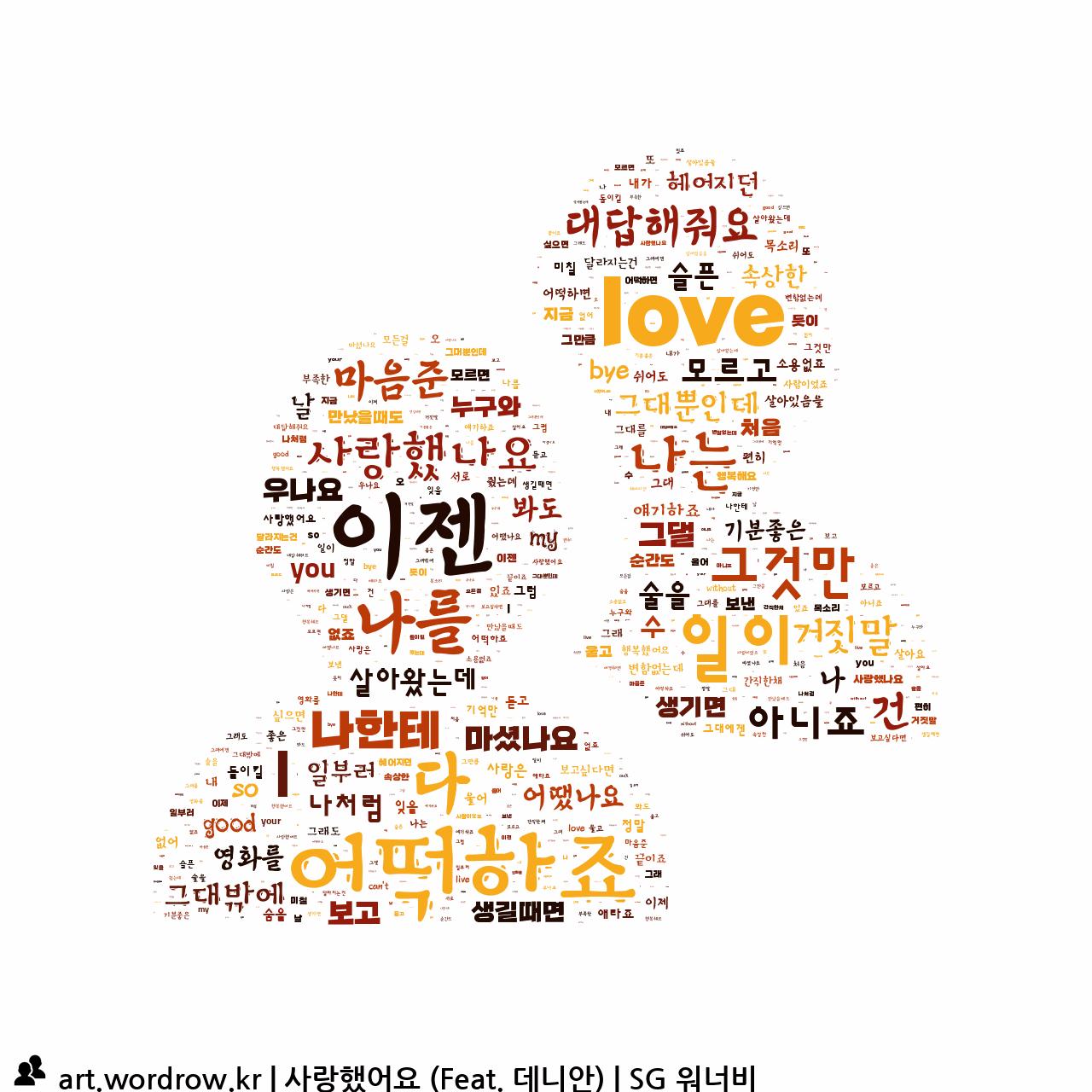 워드 클라우드: 사랑했어요 (Feat. 데니안) [SG 워너비]-7